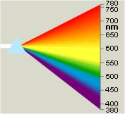 SpectreLumiereNat